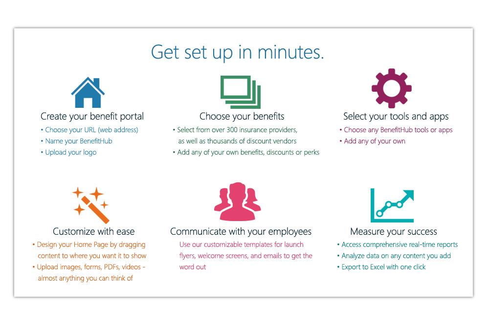 Benefits Hub